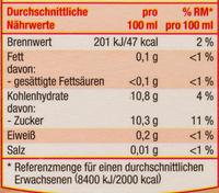 Heimische Früchte Apfel-Kirsch-Schwarze Johannisbeere - Nutrition facts