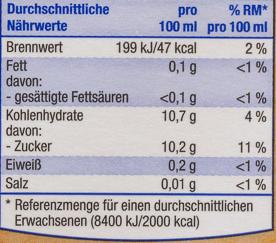 Heimische Früchte Apfel - Schwarze Johannisbeere - Nutrition facts