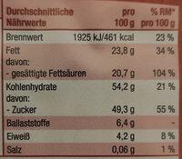 Kokosmakronen - Informations nutritionnelles - de