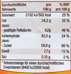 Bunte Choco Nuts - Nutrition facts
