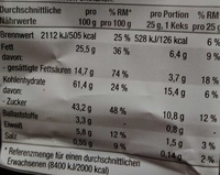 Triple Chocolate Cookies - Nutrition facts