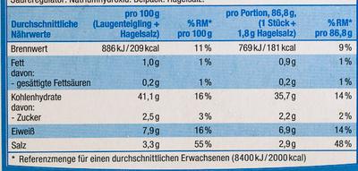 10 Laugen-Brezen tiefgefroren - Nutrition facts