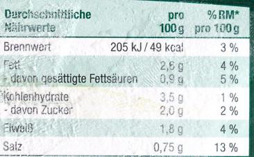 Rahmspinat tiefgefroren - Nutrition facts