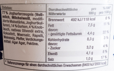 Zaziki - Valori nutrizionali - de