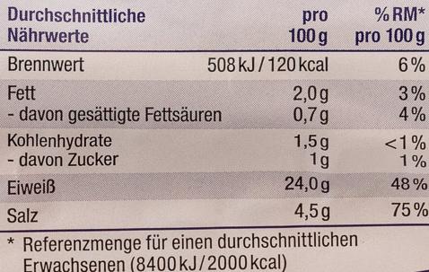 Gourmet Schinkenwürfel - Nutrition facts