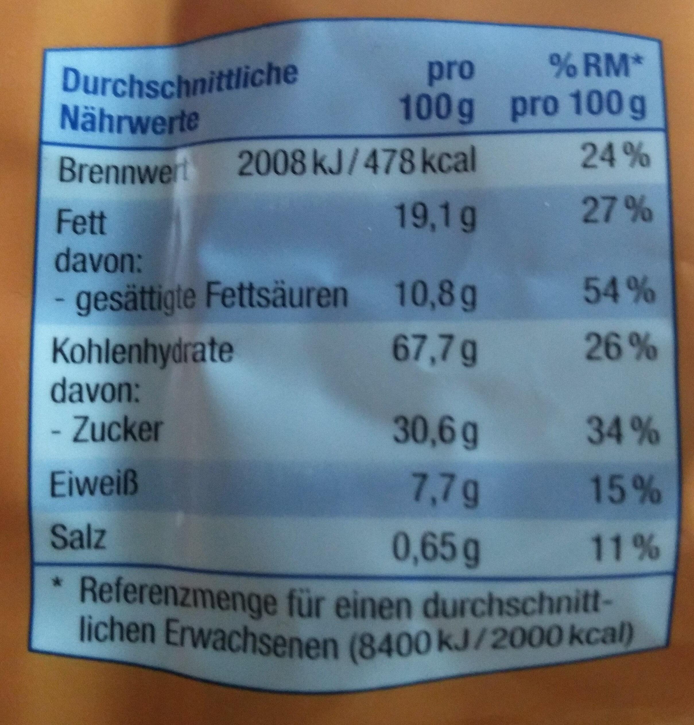 Mini Schokokekse (mit Vollmilchschokolade) - Nährwertangaben - de