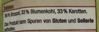 Kaisergemüse - Ingrédients - de