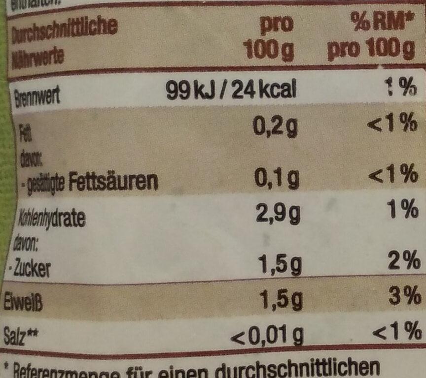 Kaisergemüse - Informations nutritionnelles - de