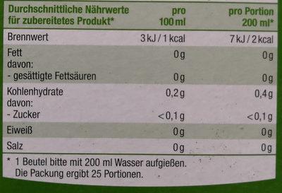 Grüner Tee Orange-Ingwer - Informations nutritionnelles - de