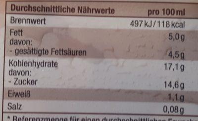 Latte Macchiato Speiseeis - Voedingswaarden