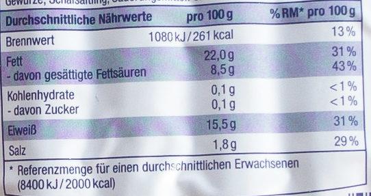 Original Nürnberger Rostbratwürste - Voedingswaarden