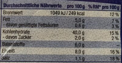 Vollkorn Toast - Nutrition facts - de