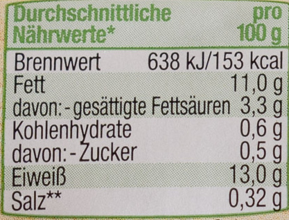 Bunte Eier - Nutrition facts