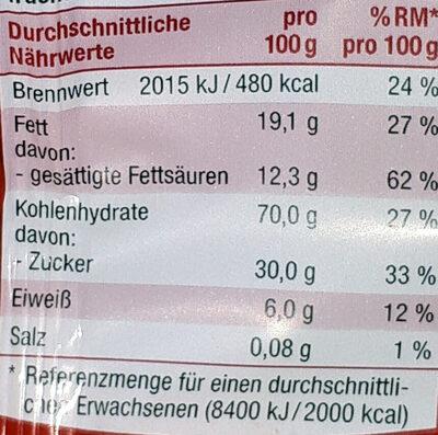 Butterspekulatius - Informations nutritionnelles