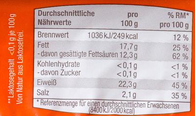 Limburger 40% Fett i. Tr. - Nährwertangaben