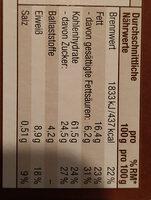 Müsli Riegel Schoko - Nutrition facts - de