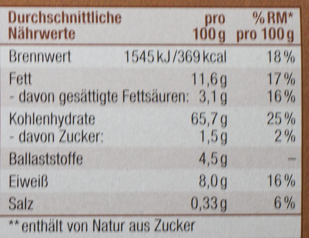 Schoko Müsliriegel - Nährwertangaben - de