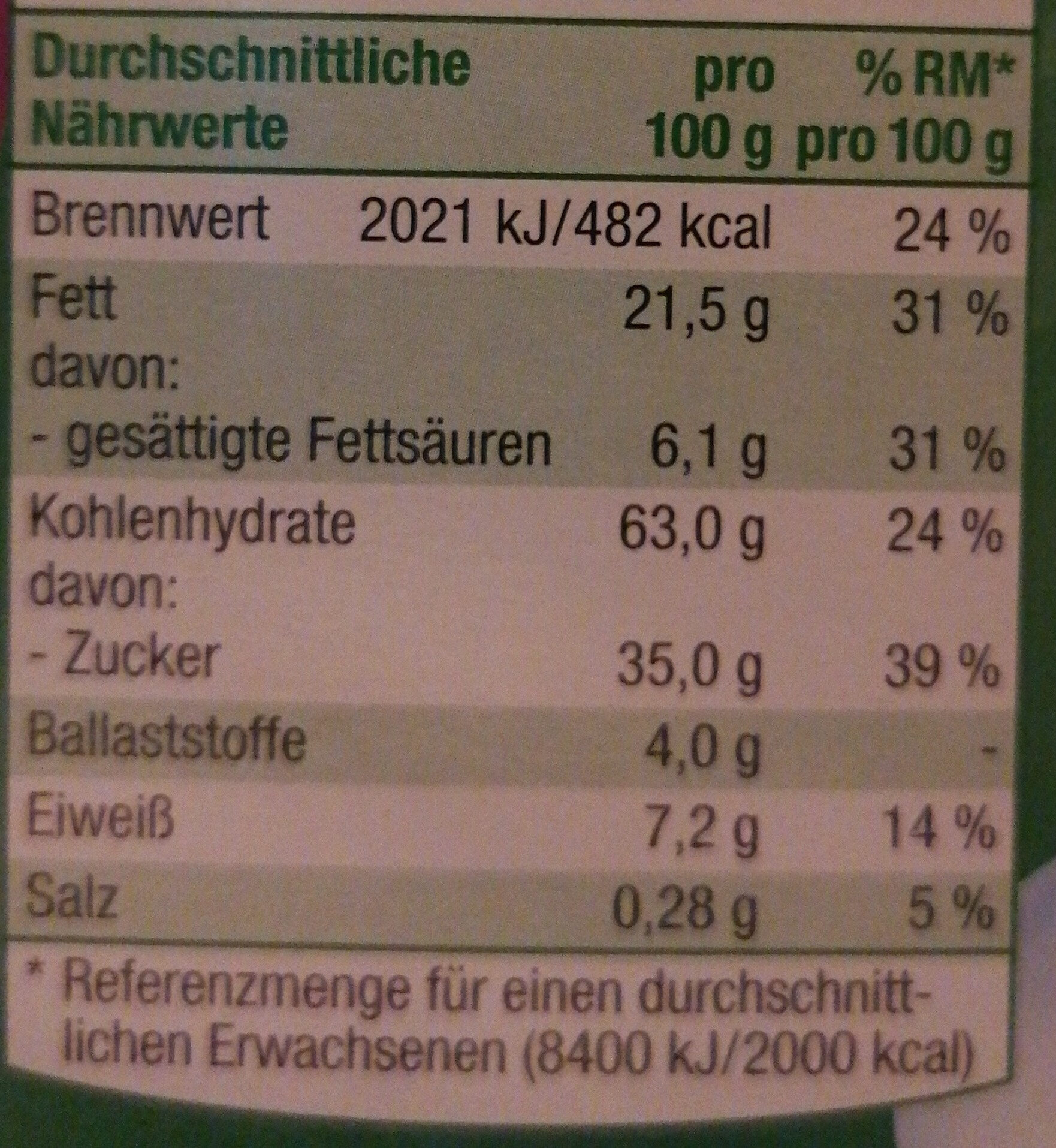 Nougat bits - Nutrition facts
