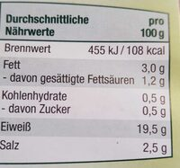 Kochschinken - Nutrition facts