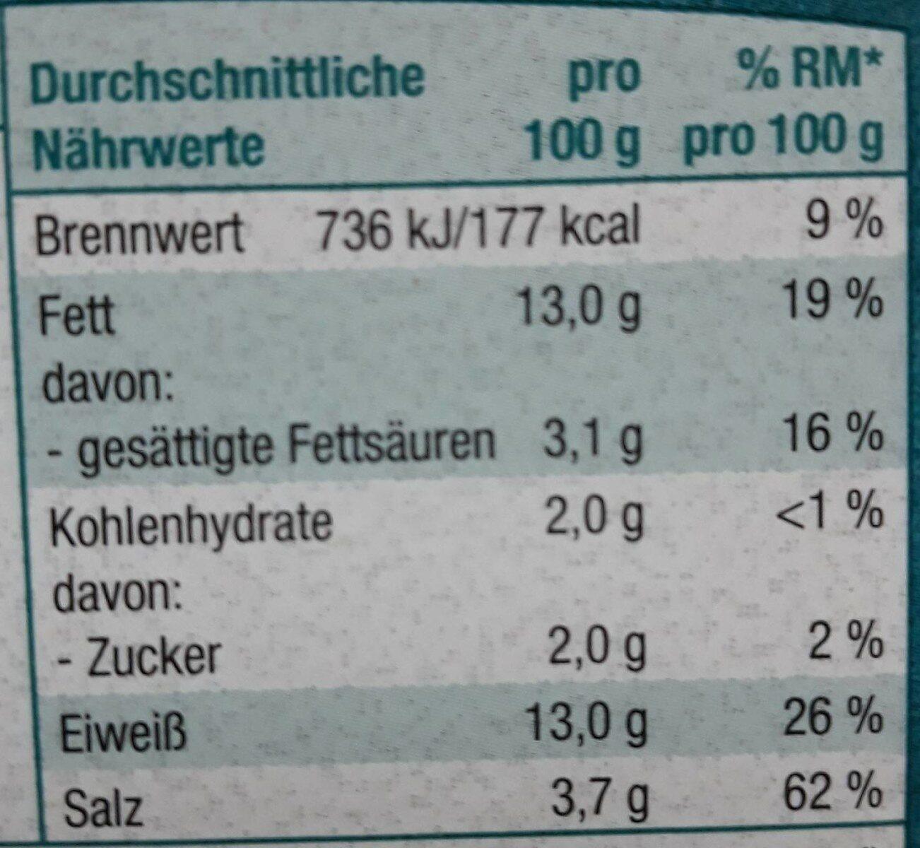 Edle MATJES Filets - Nährwertangaben - de