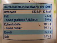 Gutes Land Kondensmilch 7.5% - Nährwertangaben