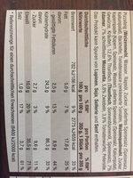 Steinofen Pizza Thunfisch - Nutrition facts - en