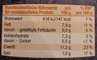 Schlemmer Filet Champignon - Nutrition facts