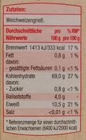 Weichweizengriess - Voedingswaarden - de