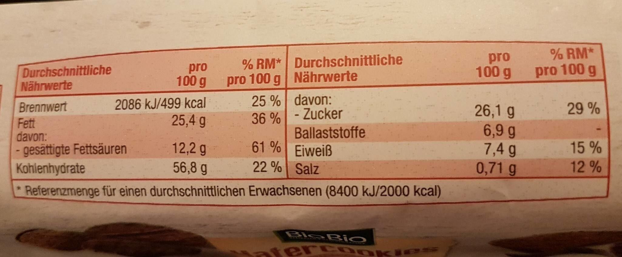 Hafeecookies - Informations nutritionnelles - de
