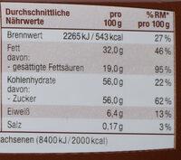 Vollmilch Luft Schokolade - Nutrition facts