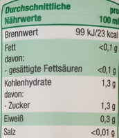 Zintronensaft - Informations nutritionnelles