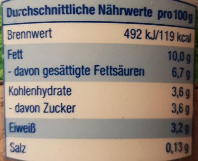 Saure Sahne, 10% Fett - Nährwertangaben