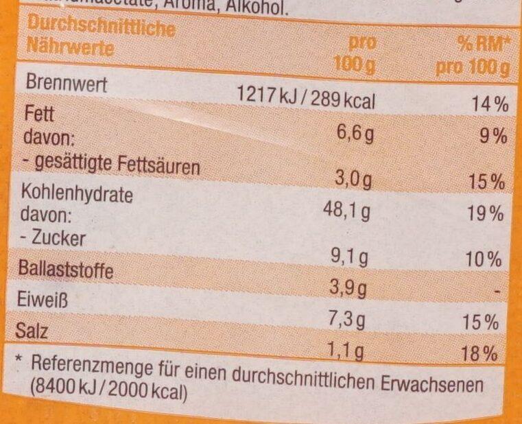 Feiner Stuten - Nutrition facts - de