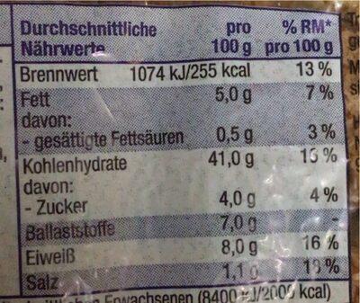Sandwich Scheiben - Valori nutrizionali