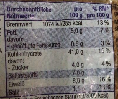 Sandwich Scheiben - Valori nutrizionali - de