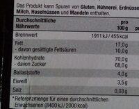 Pfefferminz Täfelchen - Voedingswaarden - de
