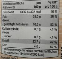 Baguette Salami - Nutrition facts - de