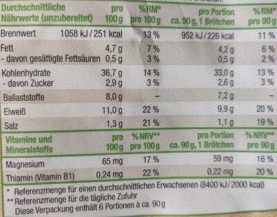 Mehrkornbrötchen - Voedingswaarden - de