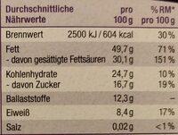 Edel-Zartbitter Schokolade - Nährwertangaben - de