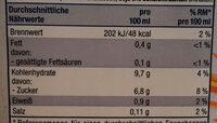Hafer Drink Schoko - Nutrition facts - en