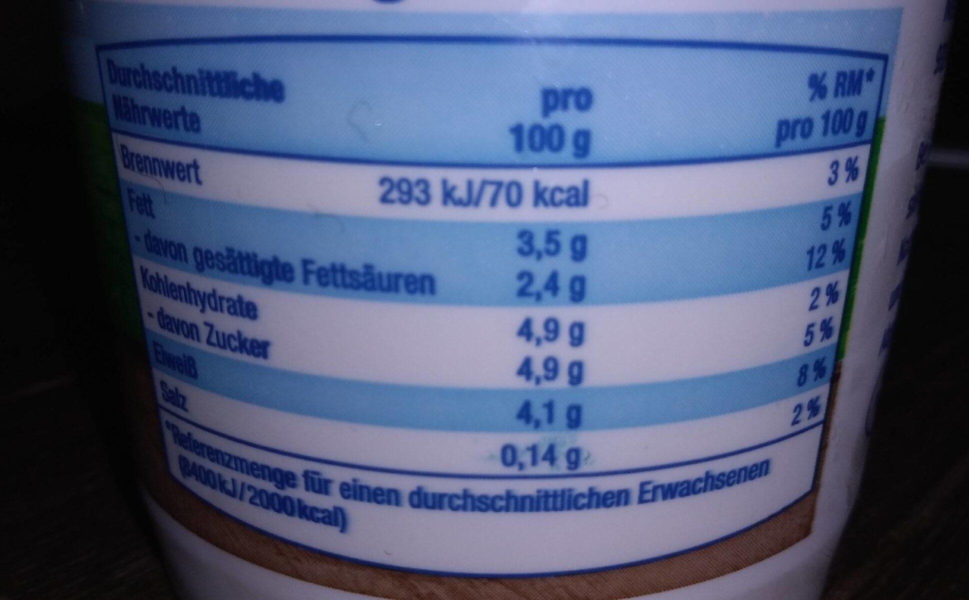 Joghurt - Informations nutritionnelles - de