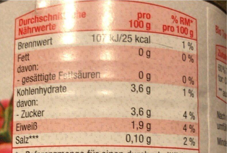 Tomaten in Stücken - Nährwertangaben - de