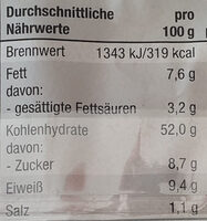 Premium Brioche Burger Buns - Informations nutritionnelles - de