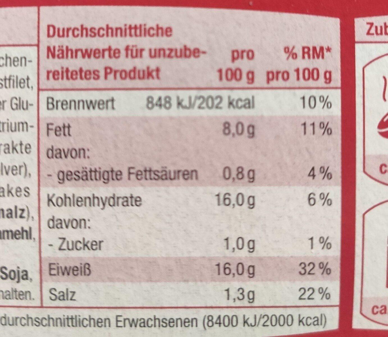 Hähnchen Minischnitzel - Nährwertangaben - de