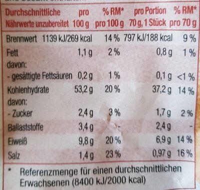 Steinofen Brötchen - Voedingswaarden - de