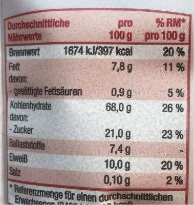 Knusper Dinkel Müsli - Informations nutritionnelles - en