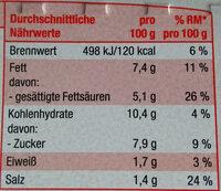 Tomaten-Sahne-Sauce - Informations nutritionnelles - de