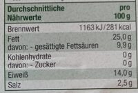 Wiener Würstchen - Informations nutritionnelles - de