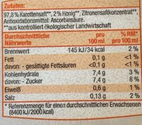 Karotten Saft - Nutrition facts - de