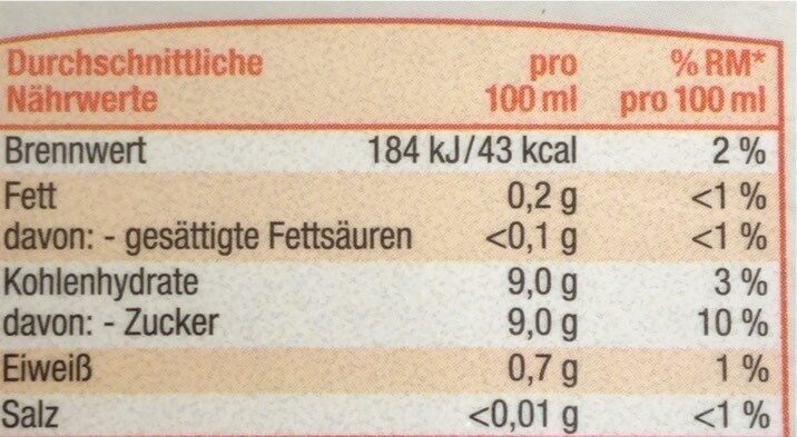 Orangensaft - Informations nutritionnelles - de